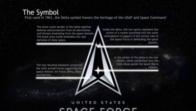 Photo of US Place Pressure explains why its symbol is not a Star Trek ripoff