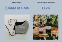 Photo of Etsy assisted provide $346 million worthy of of home made masks