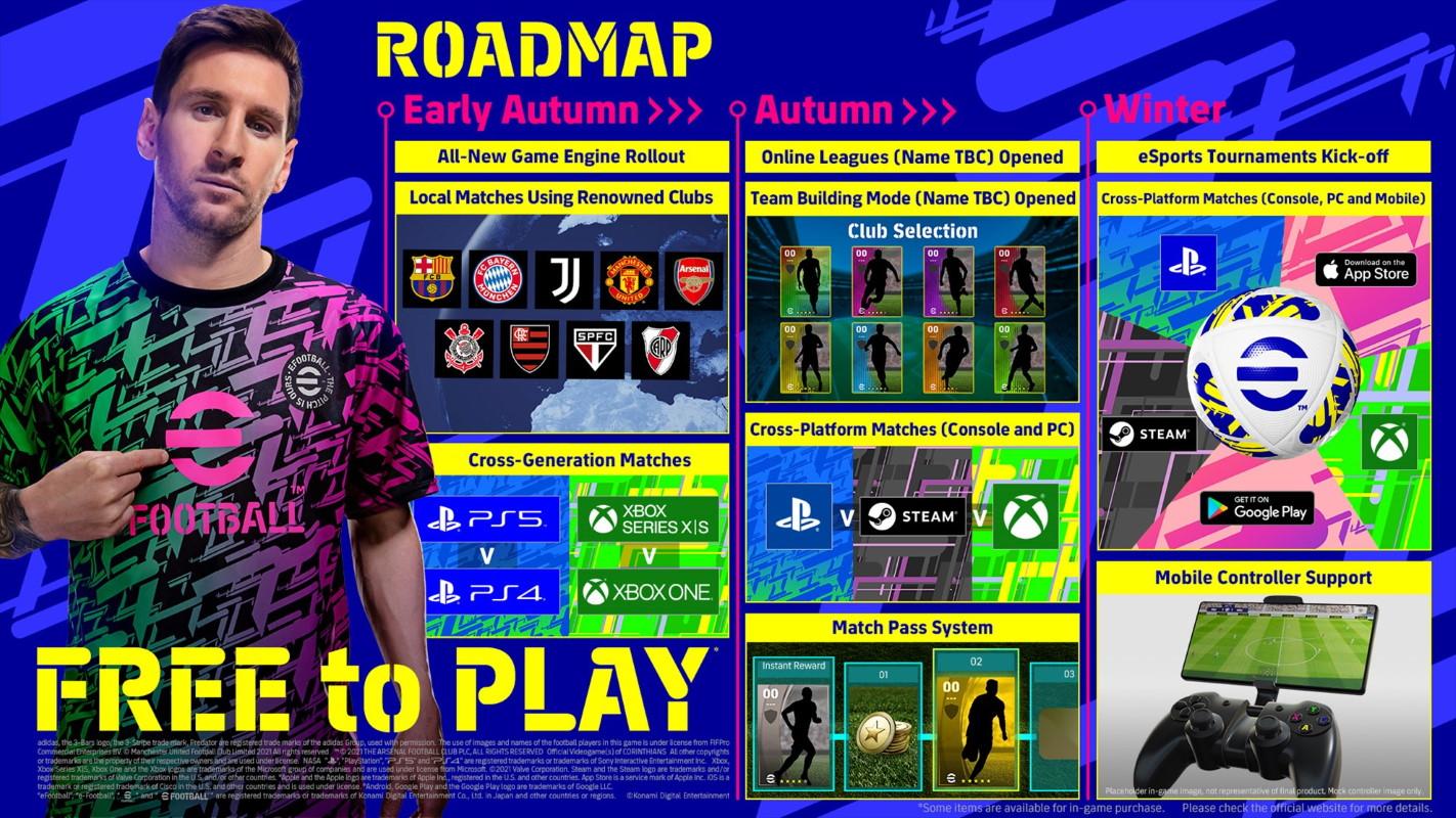 efootball roadmap 2021 efootball roadmap